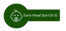 Early Head Start (0-3) button